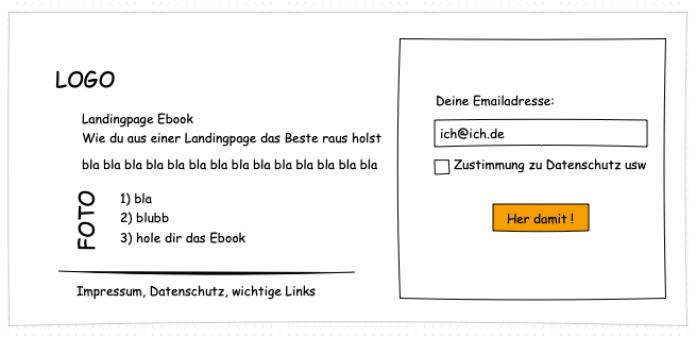 Beispiel Ladingpage schematisch dargestellt