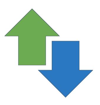 Wordpress Beitrag Reihenfolge ändern
